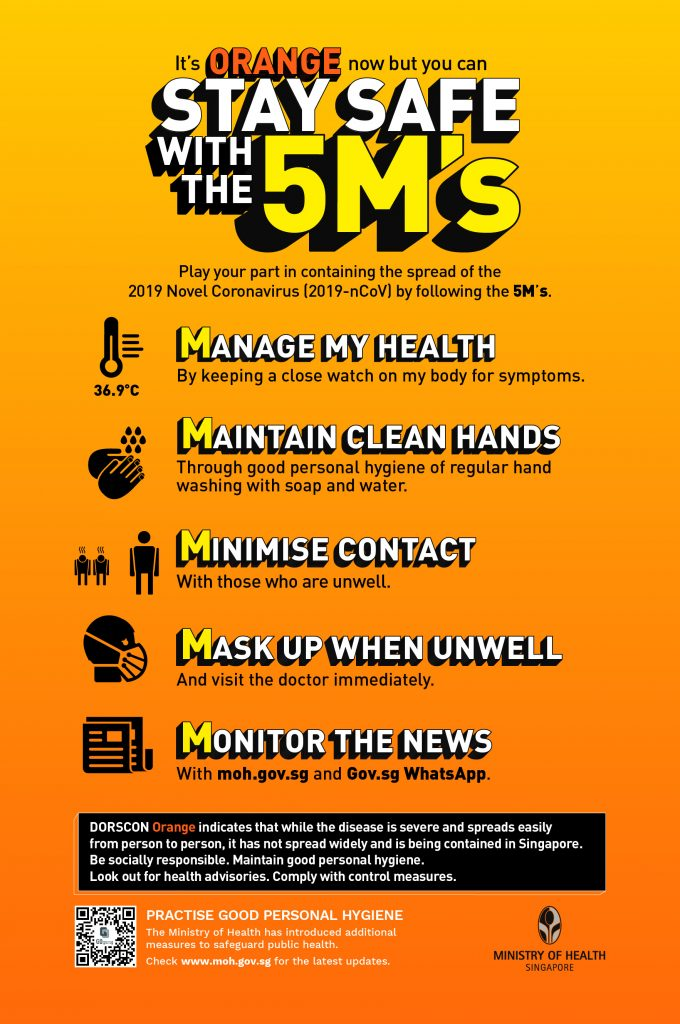 (Poster) It's Orange, Stay Safe with 5M's