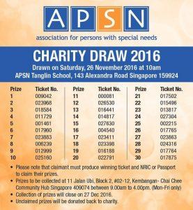 Winners of APSN Charity Draw 2016